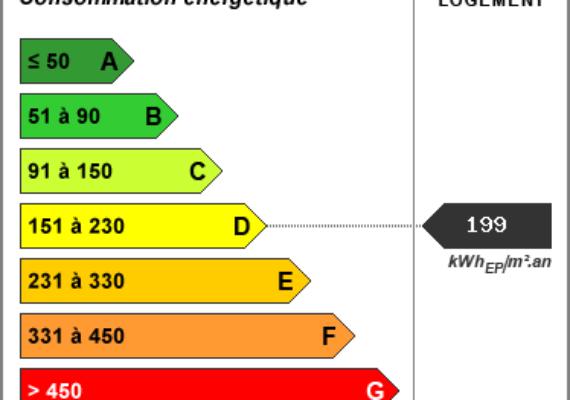 PIERRELATTE-MAISON DE VILLE- 2 CHAMBRES-MANDAT N°0240